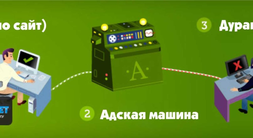 Akismet API-ключ