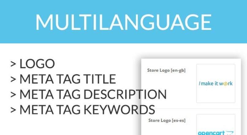 Multilanguage logo and meta data