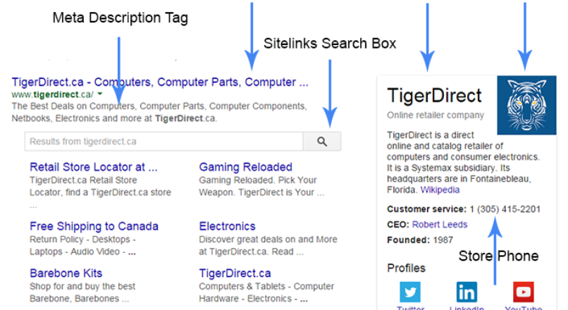 Rich Snippets SEO Product, Breadcrumbs, Knowledge Graph, Search