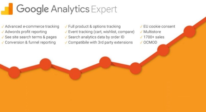 Google Analytics Expert — Advanced E-commerce Analytics Tracking v.7.0.1
