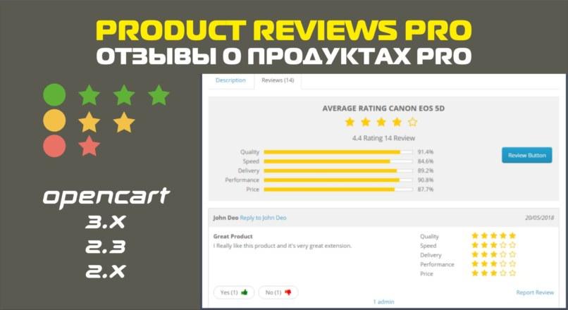 Product Reviews Pro / Отзывы о продуктах Pro