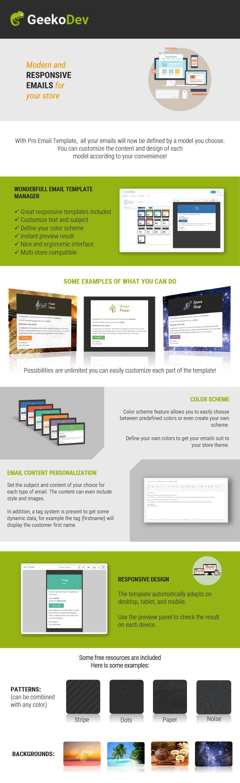 Pro Email Template pro email template - desc - Pro Email Template